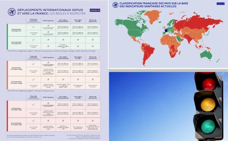 Ülkelerin Güncellenmiş Seyahat Haritası Yeşil, Turuncu, Kırmızı
